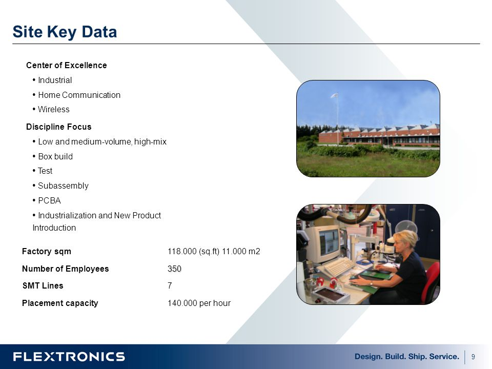Site Key Data Center of Excellence Industrial Home Communication