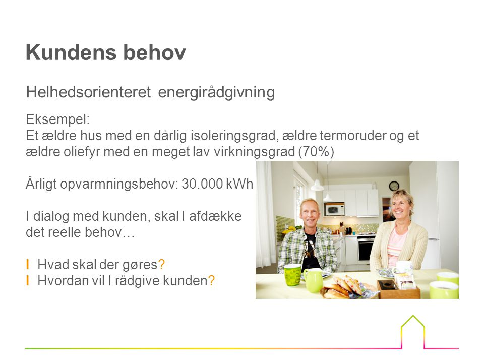 Kundens behov Helhedsorienteret energirådgivning Eksempel: