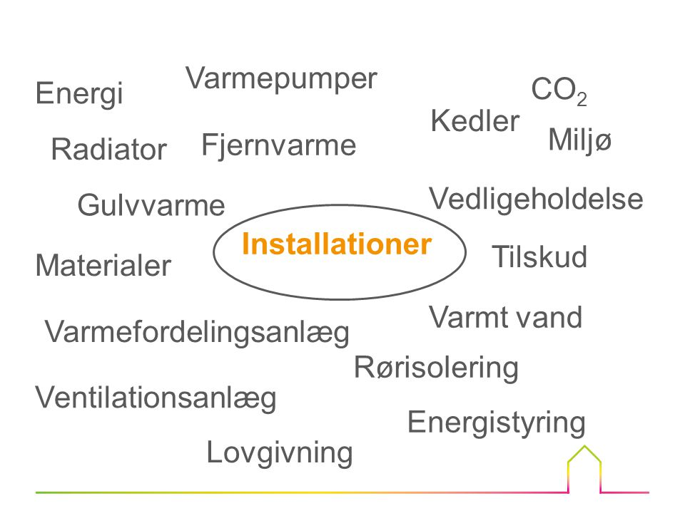 Varmepumper CO2. Energi. Kedler. Miljø. Fjernvarme. Radiator. Vedligeholdelse. Gulvvarme. Installationer.
