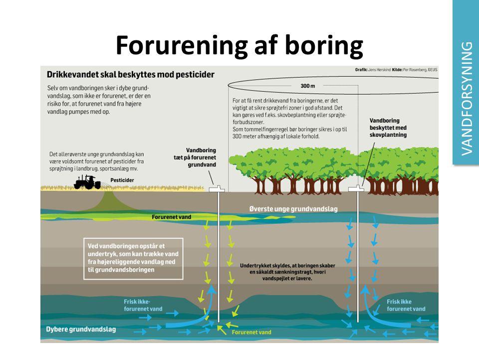 Forurening af boring VANDFORSYNING Omlæggelse af en vandboring
