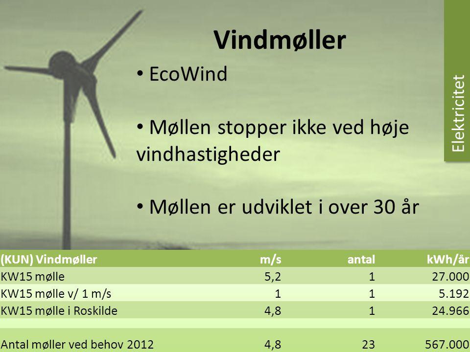 Vindmøller EcoWind Møllen stopper ikke ved høje vindhastigheder