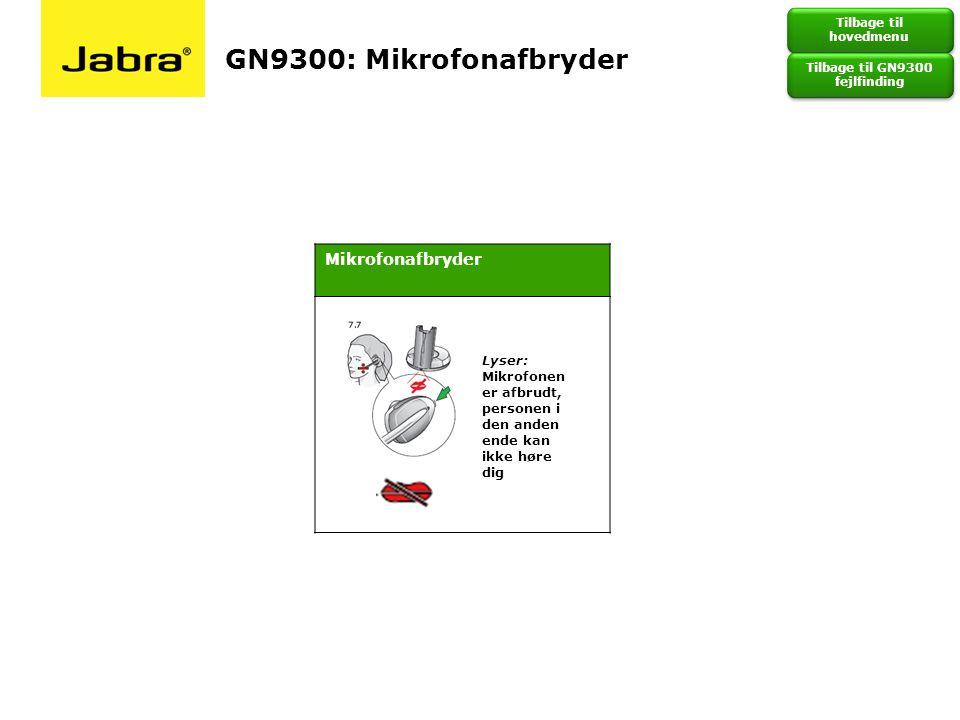 Tilbage til GN9300 fejlfinding