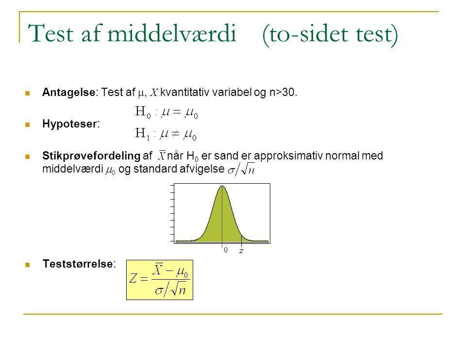 Test af middelværdi (to-sidet test)