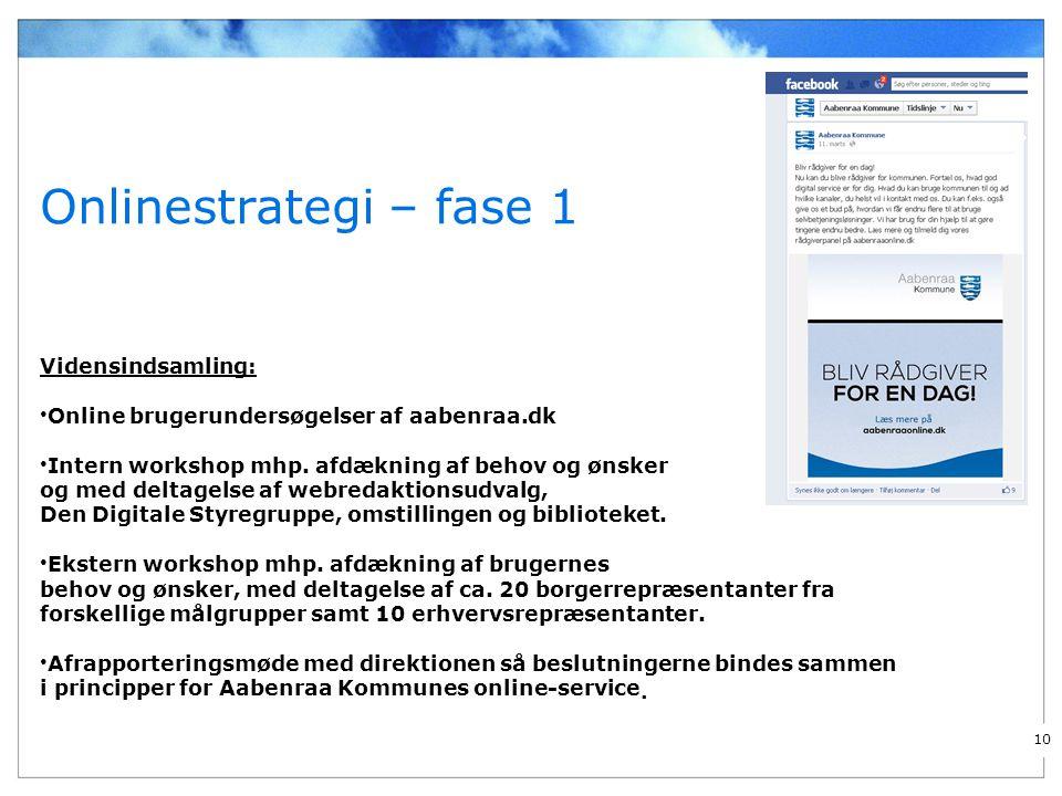 Onlinestrategi – fase 1 Vidensindsamling: