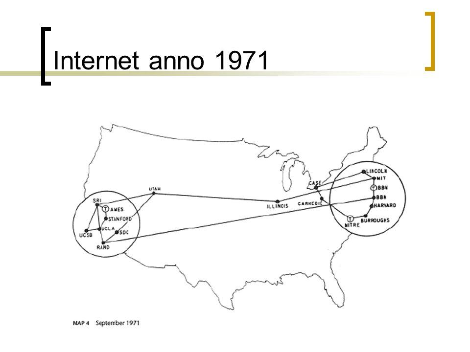 Internet anno 1971