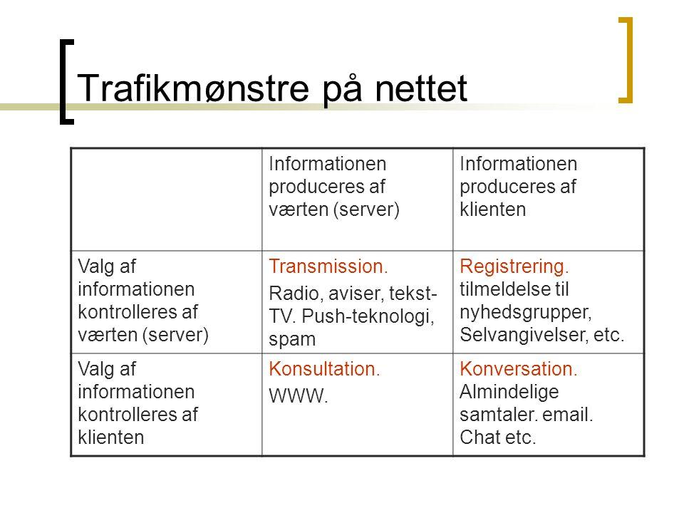 Trafikmønstre på nettet