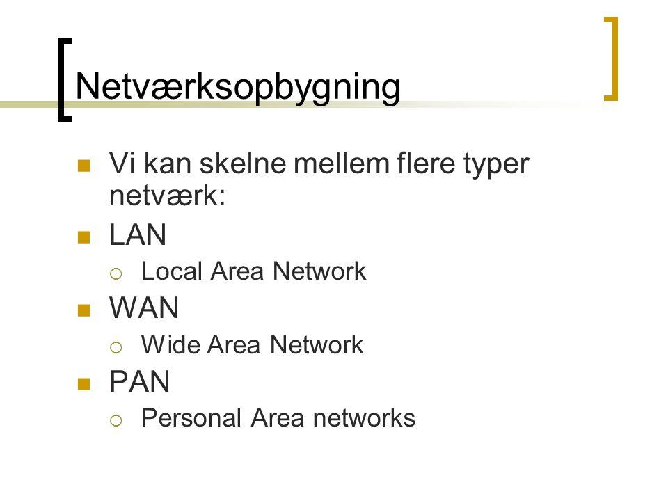 Netværksopbygning Vi kan skelne mellem flere typer netværk: LAN WAN