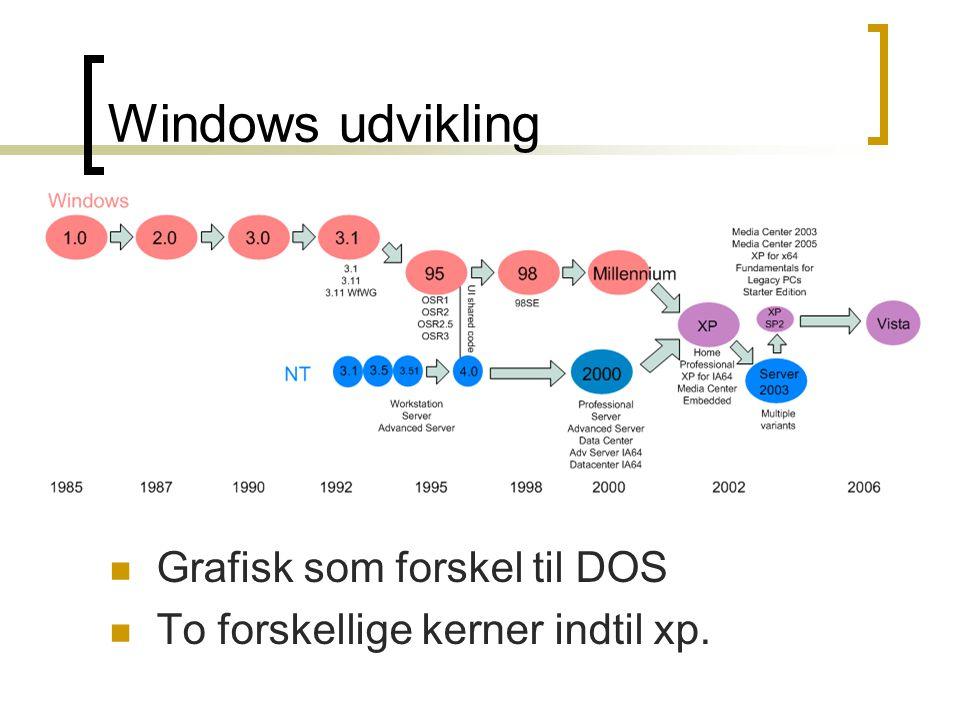 Windows udvikling Grafisk som forskel til DOS