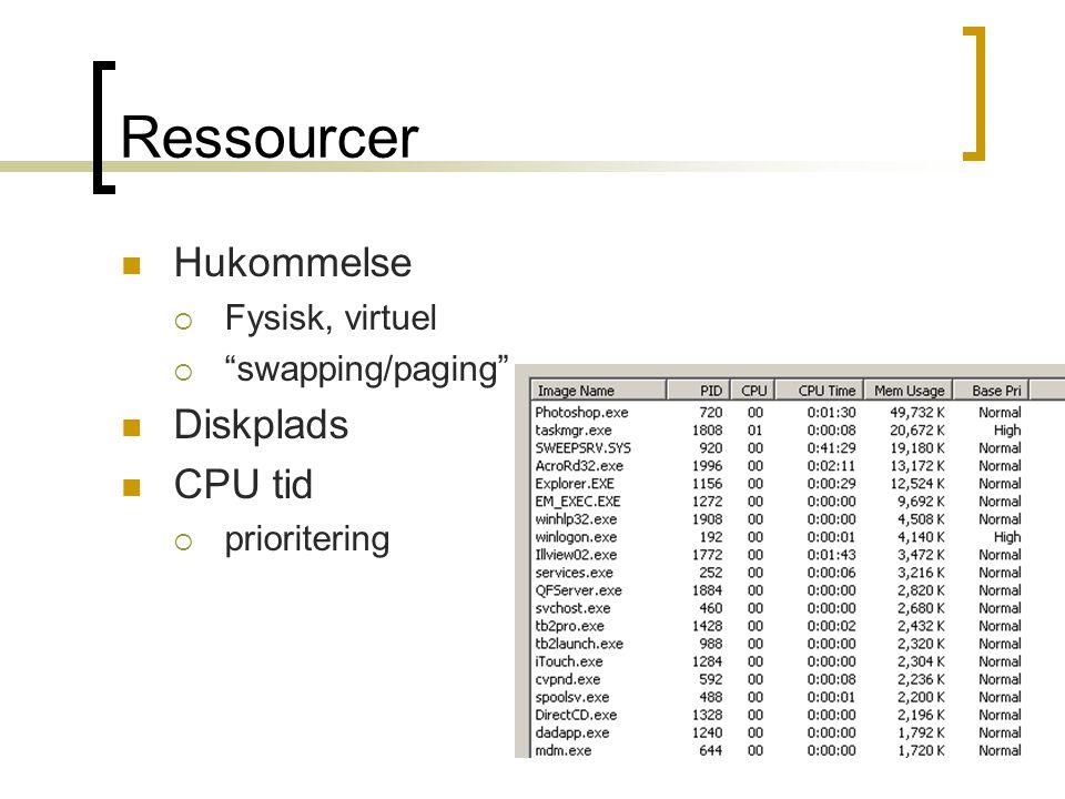 Ressourcer Hukommelse Diskplads CPU tid Fysisk, virtuel