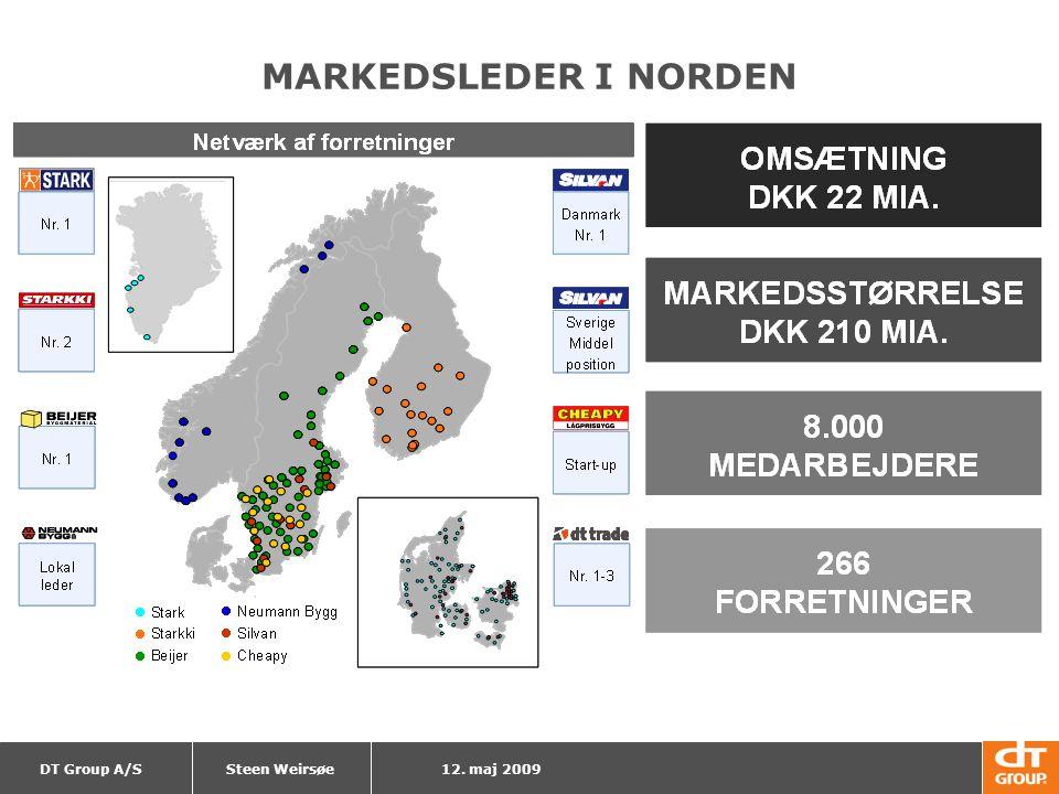 MARKEDSLEDER I NORDEN Steen Weirsøe 12. maj 2009