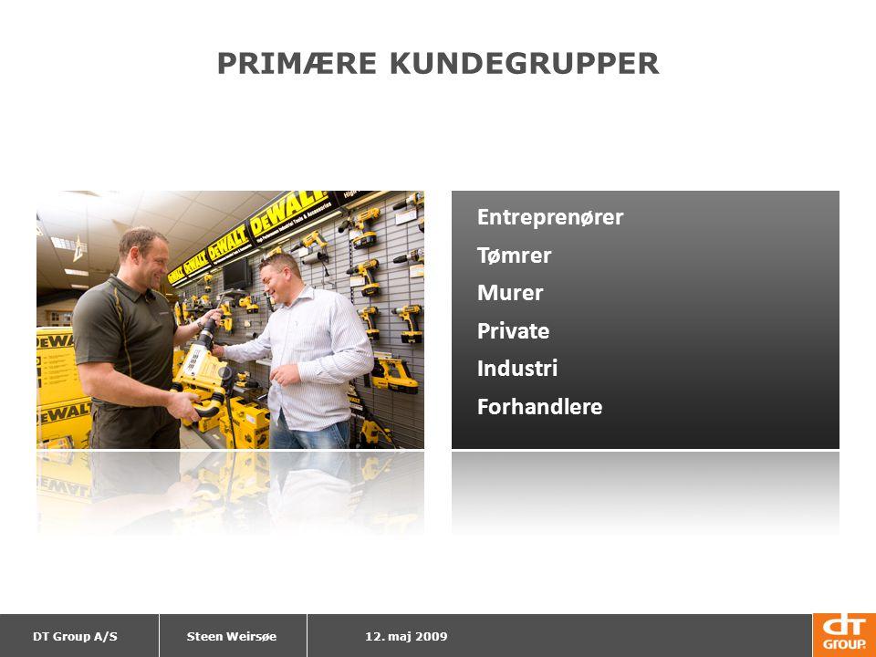 PRIMÆRE KUNDEGRUPPER Entreprenører Tømrer Murer Private Industri