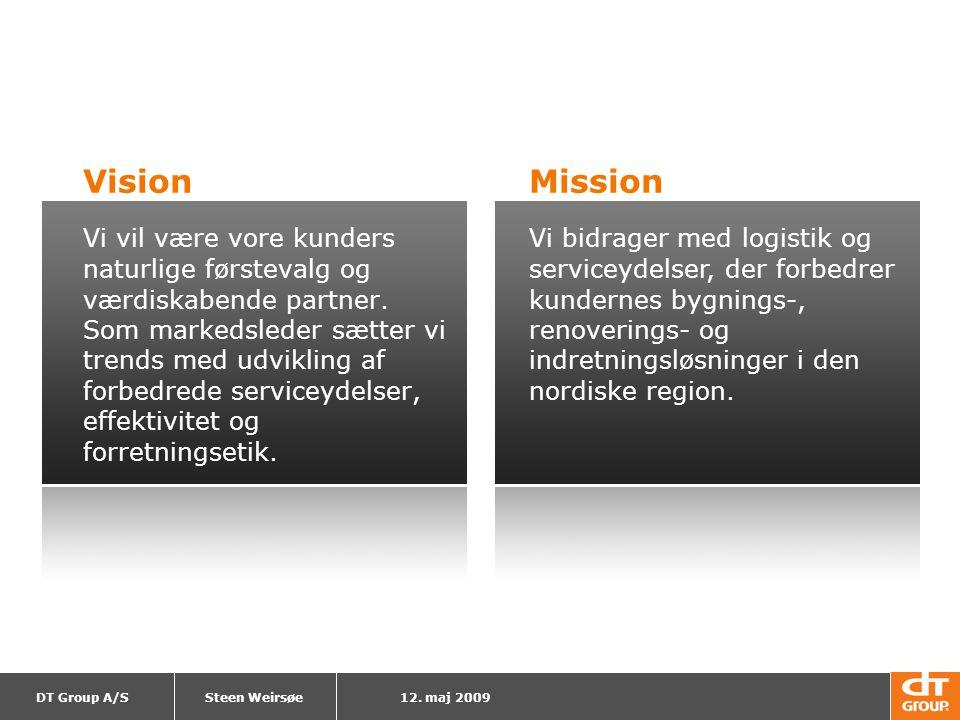 Vision Mission.