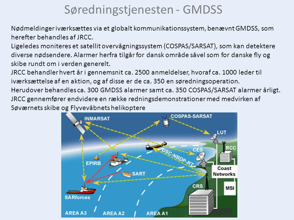 Søredningstjenesten - GMDSS