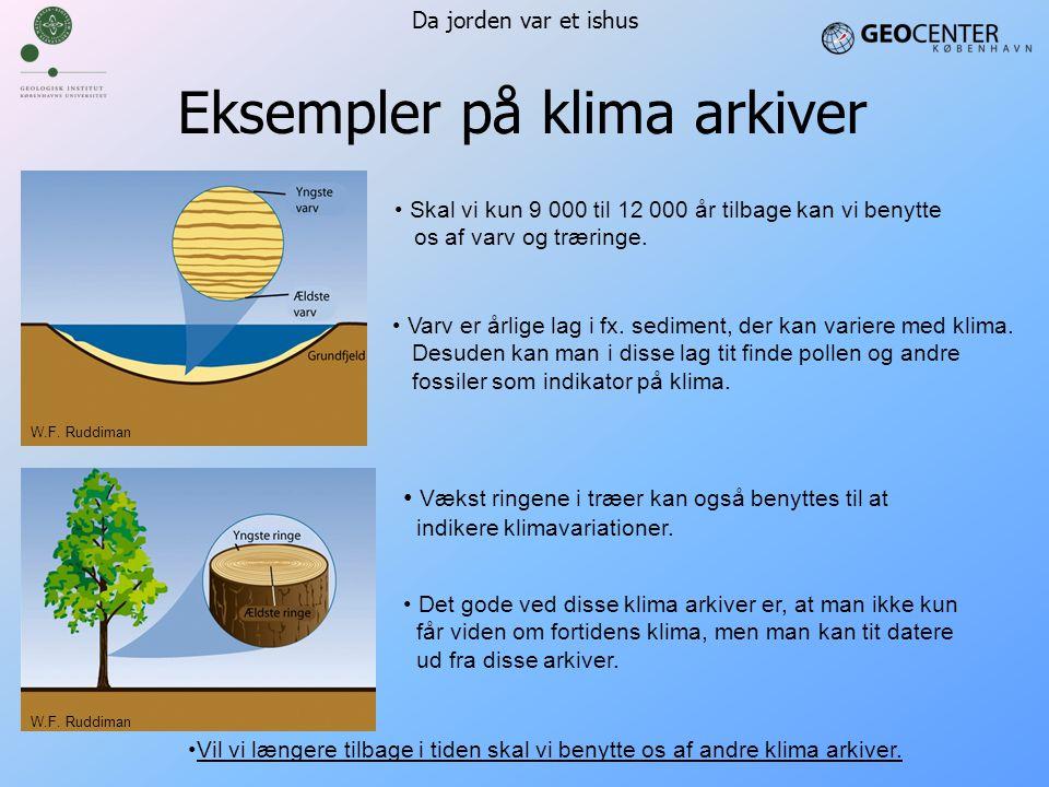 Eksempler på klima arkiver