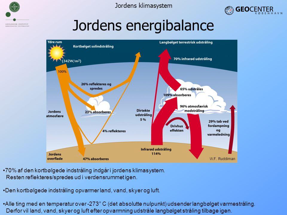Jordens energibalance