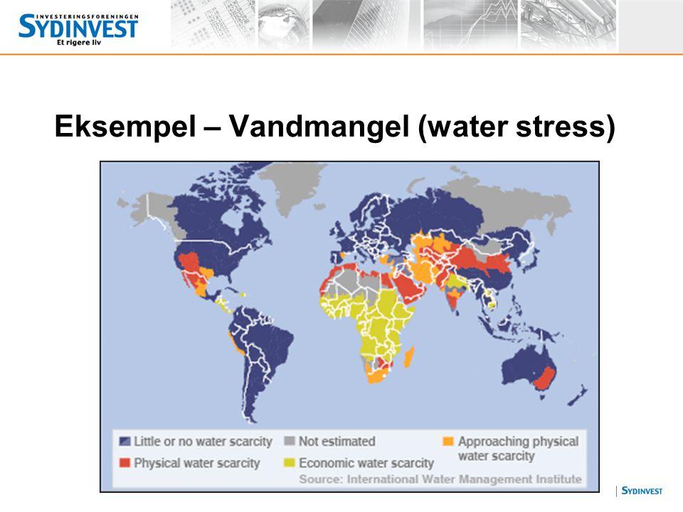 Eksempel – Vandmangel (water stress)