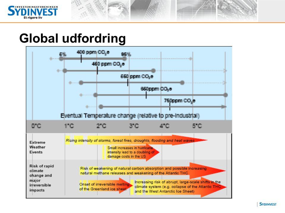 Global udfordring