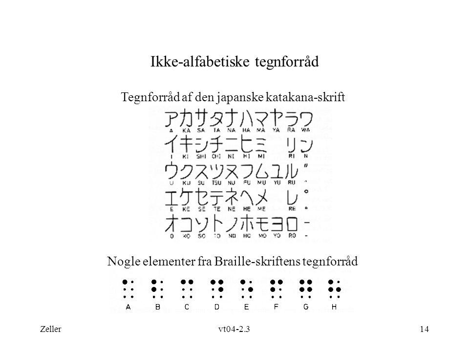 Ikke-alfabetiske tegnforråd