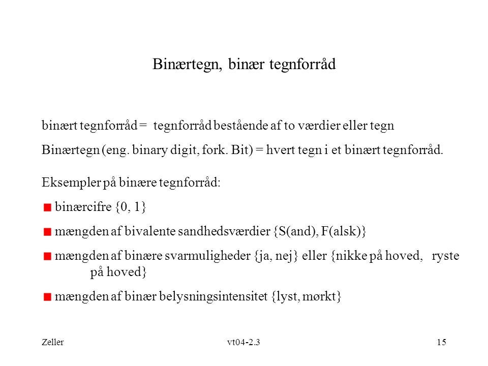 Binærtegn, binær tegnforråd