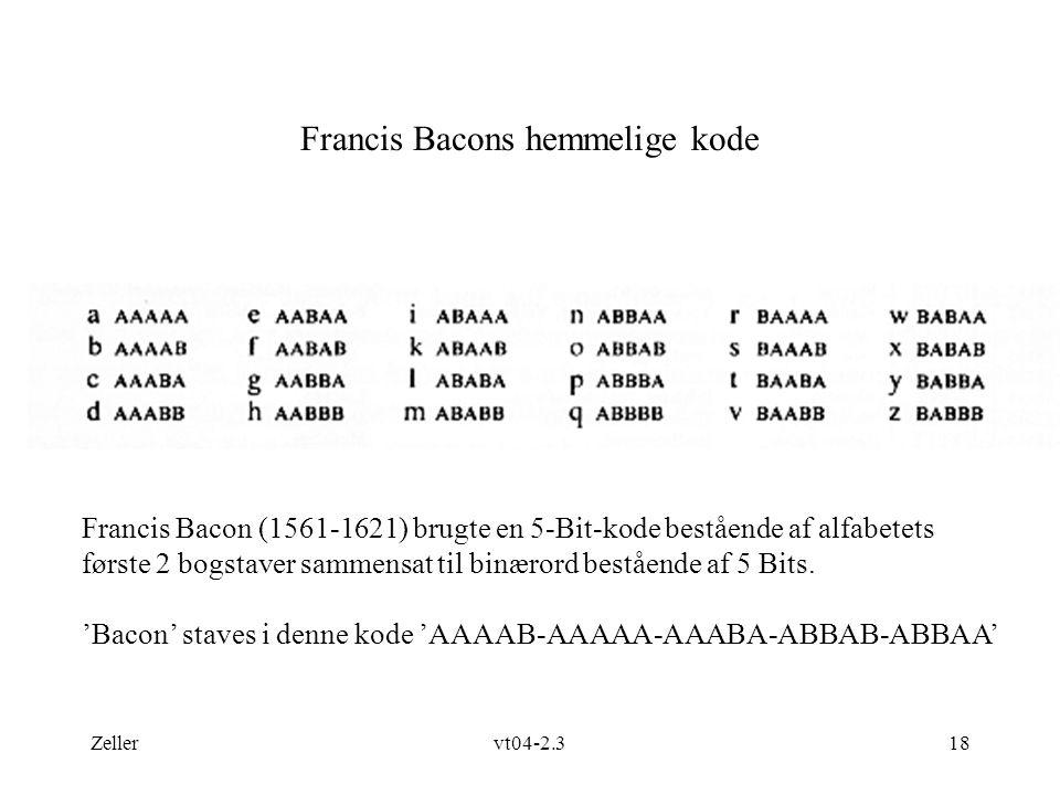 Francis Bacons hemmelige kode