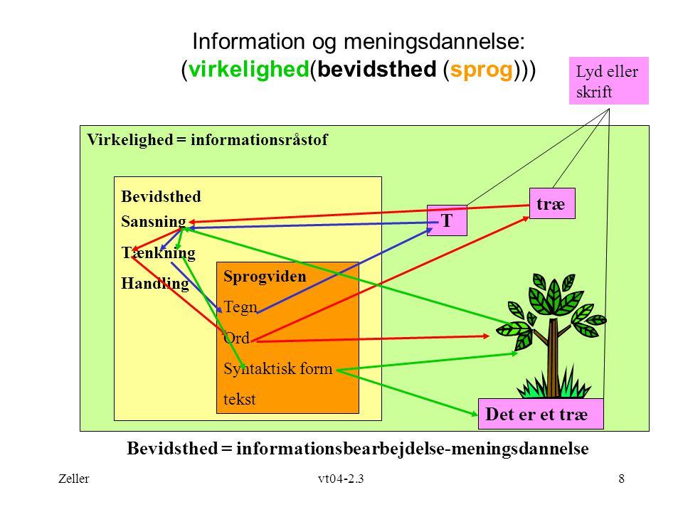 Information og meningsdannelse: (virkelighed(bevidsthed (sprog)))