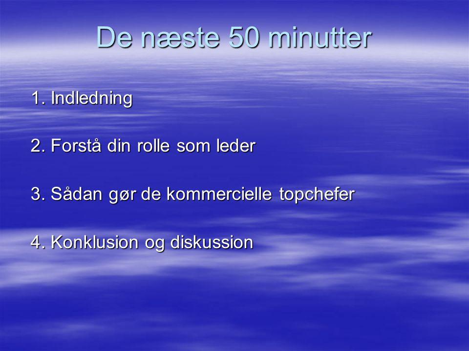 De næste 50 minutter 1. Indledning 2. Forstå din rolle som leder