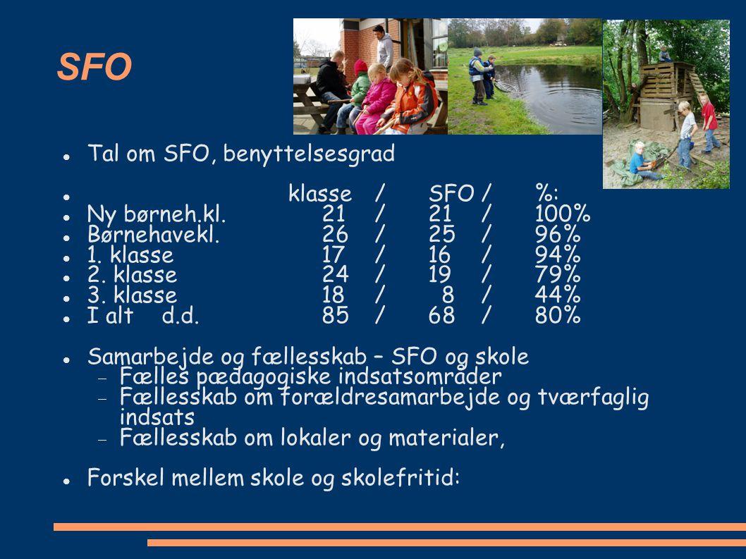 SFO Tal om SFO, benyttelsesgrad klasse / SFO / %: