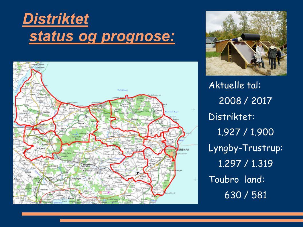 Distriktet status og prognose: