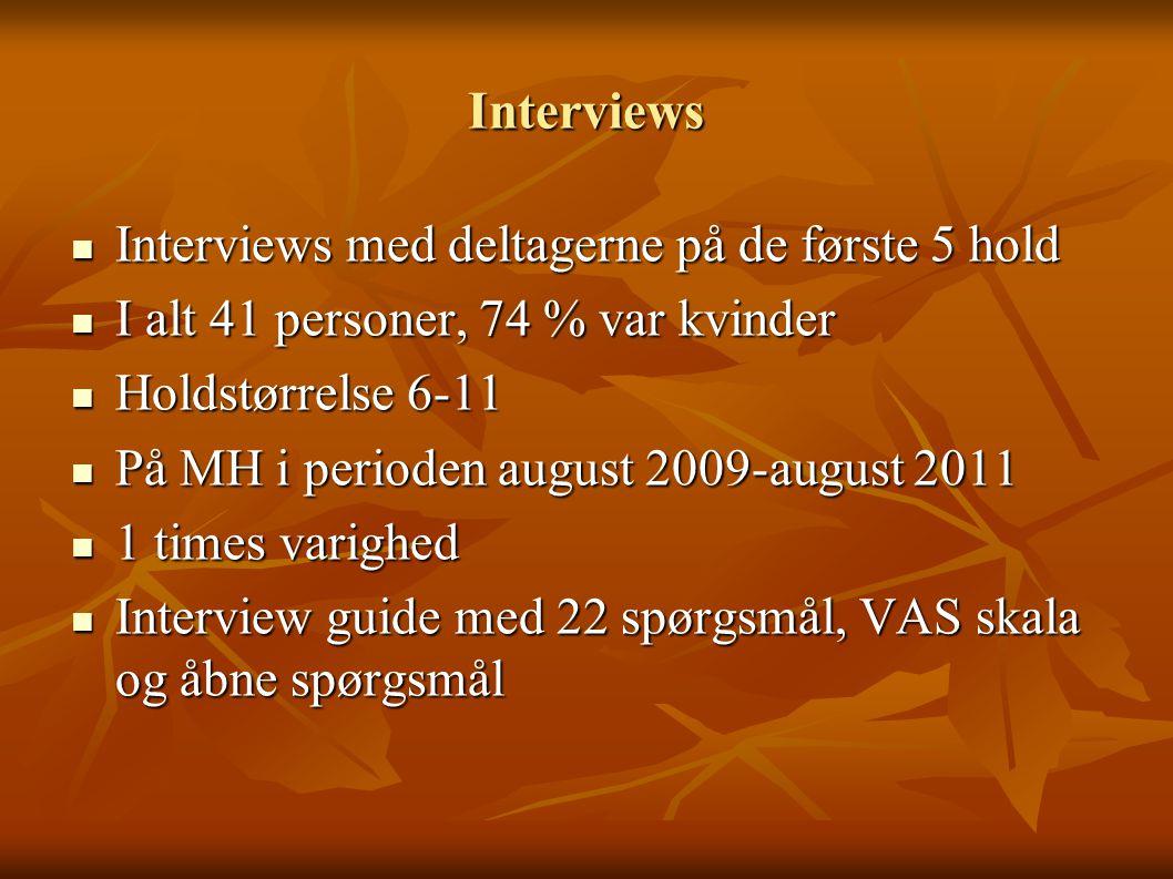 Interviews Interviews med deltagerne på de første 5 hold