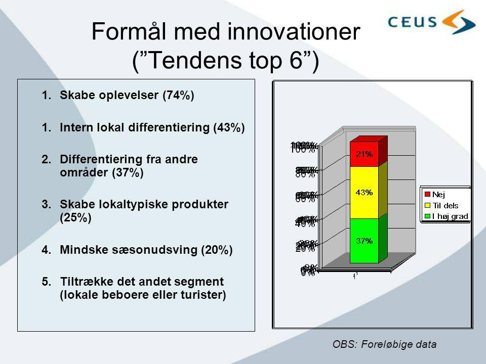 Formål med innovationer ( Tendens top 6 )