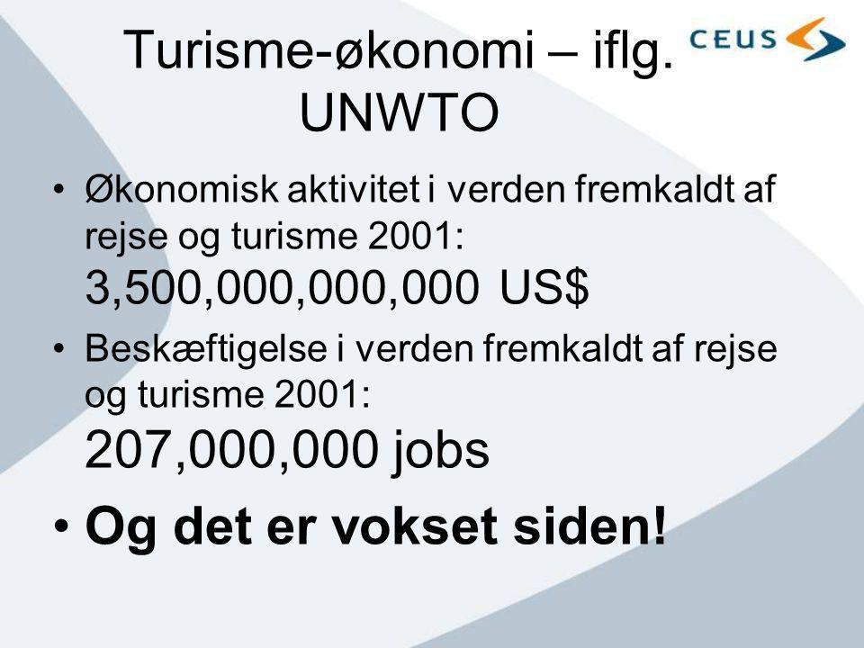 Turisme-økonomi – iflg. UNWTO