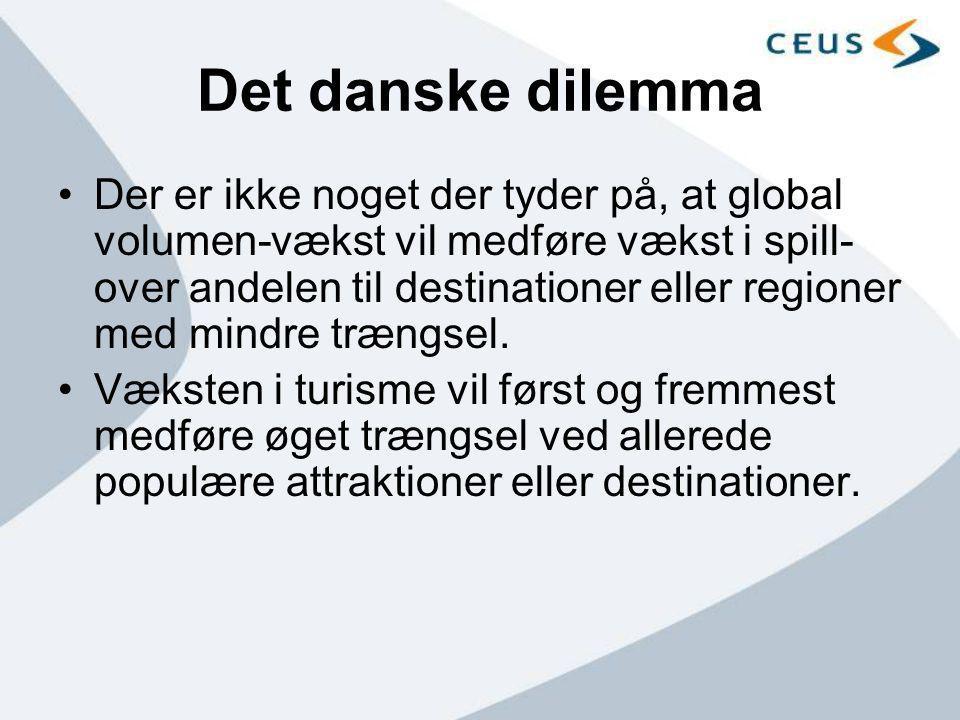 Det danske dilemma