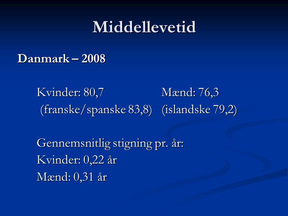 Middellevetid Danmark – 2008 Kvinder: 80,7 Mænd: 76,3