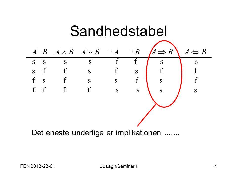 Sandhedstabel A B A  B A  B ¬ A ¬ B A  B A  B s s s s f f s s