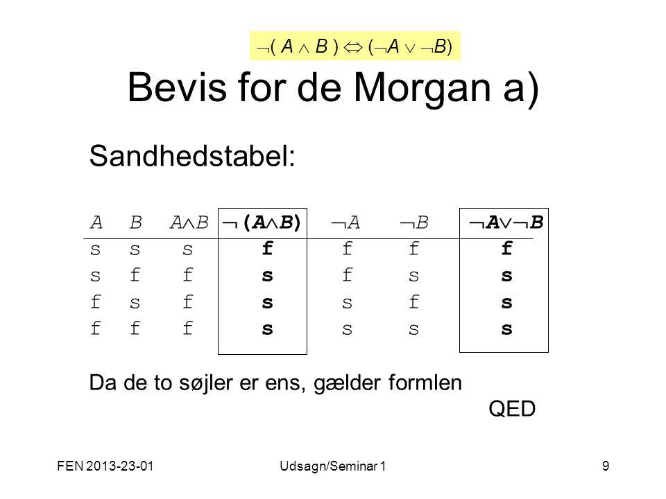 Bevis for de Morgan a) Sandhedstabel: A B AB (AB) A B AB