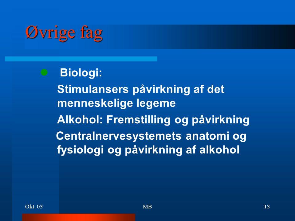 Øvrige fag l Biologi: