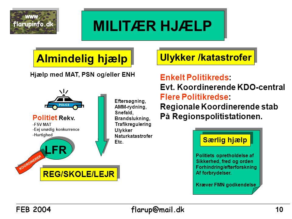 MILITÆR HJÆLP Almindelig hjælp LFR Ulykker /katastrofer