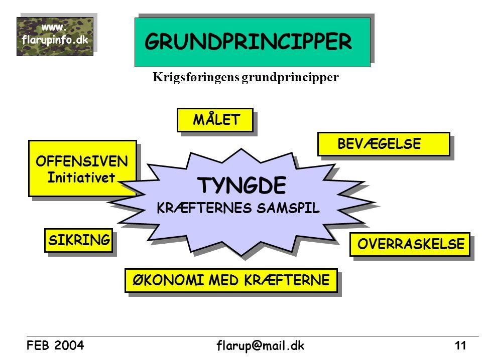 GRUNDPRINCIPPER TYNGDE Krigsføringens grundprincipper MÅLET BEVÆGELSE