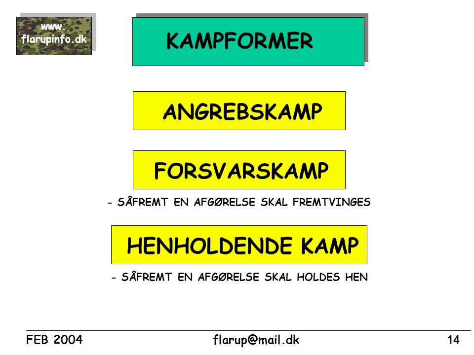 KAMPFORMER ANGREBSKAMP FORSVARSKAMP HENHOLDENDE KAMP
