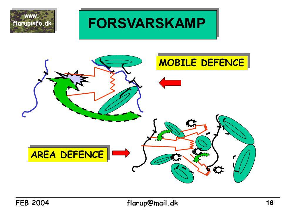 FORSVARSKAMP MOBILE DEFENCE AREA DEFENCE