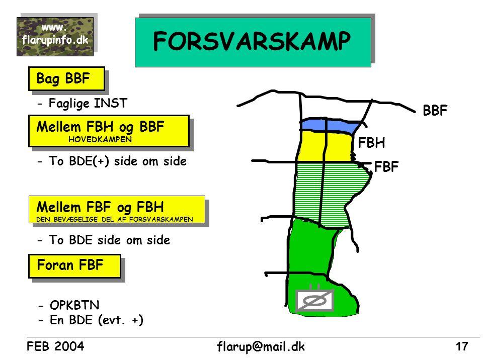 FORSVARSKAMP Bag BBF BBF Mellem FBH og BBF FBH FBF Mellem FBF og FBH