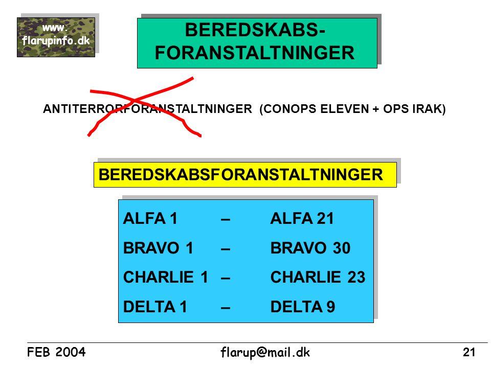 BEREDSKABS- FORANSTALTNINGER