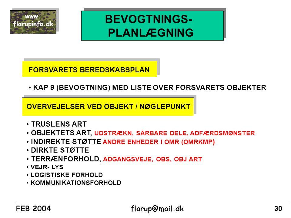 BEVOGTNINGS- PLANLÆGNING FORSVARETS BEREDSKABSPLAN