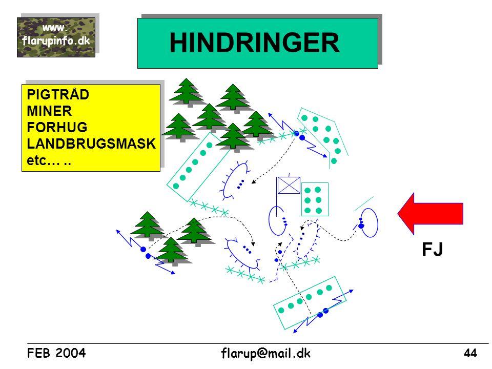 HINDRINGER PIGTRÅD MINER FORHUG LANDBRUGSMASK etc… .. FJ