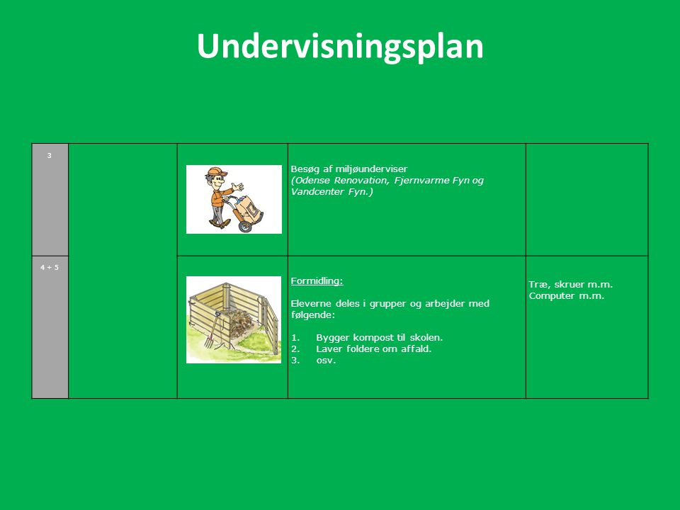 Undervisningsplan Besøg af miljøunderviser