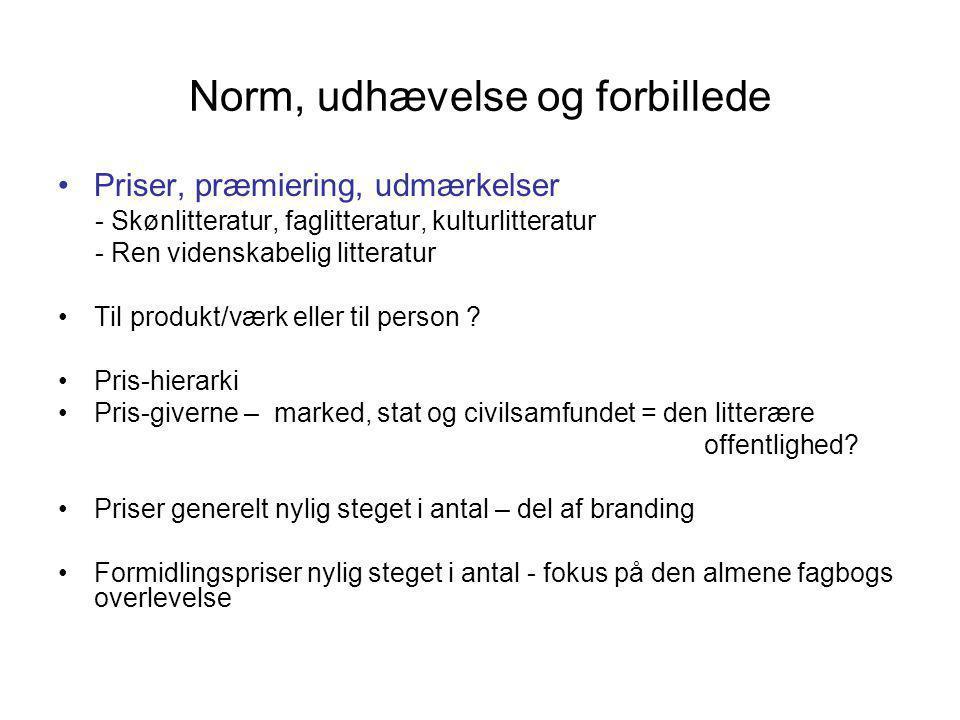 Norm, udhævelse og forbillede