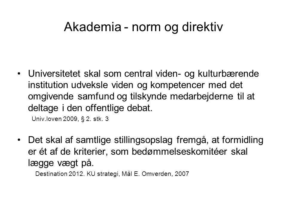 Akademia - norm og direktiv