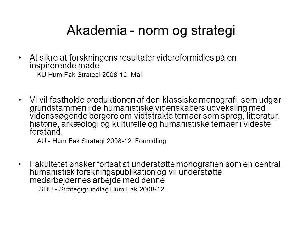 Akademia - norm og strategi