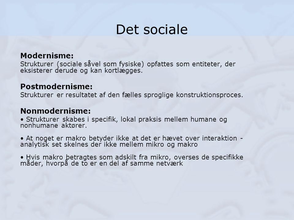 Det sociale Modernisme: Postmodernisme: Nonmodernisme: