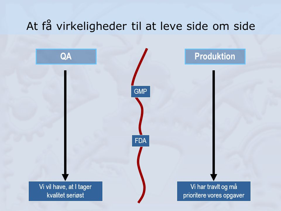 At få virkeligheder til at leve side om side